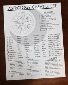 A 5 page astrology cheatsheet bundle that keeps all the info right at your fingertips. The pages include: - Main Astrology Cheatsheet - Zodiac Sign Keywords - House Keywords - Planetary Keywords - Planetary People Astrology Planets, Learn Astrology, Tarot Astrology, Astrology Numerology, Astrology Chart, Astrology Zodiac, Astrology Signs, Numerology Chart, May Zodiac Sign