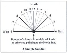 sundial - Google Search