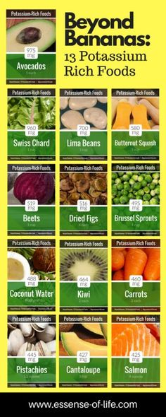 here are the 41 foods high in potassium this is the complete list of potassium rich foods for your healthy life sources of potassium includes lea