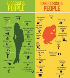 Love this. Strive for this. Success
