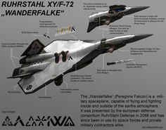 PS Design sketch of a futuristic fighter jet, inspired by Ace Combat and my love for aviation and scifi. Stealth Aircraft, Fighter Aircraft, Fighter Jets, Spaceship Art, Spaceship Design, Military Jets, Military Aircraft, Mexico 2018, Airplane Drawing