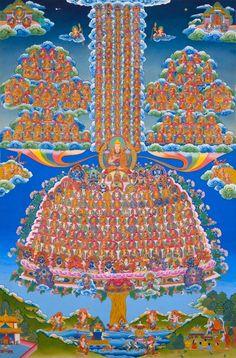 Essa imagem representa a visualização principal para a Oferenda ao Guia…