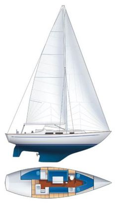 Global Weather, Sailing Lessons, 5 Year Plan, Sailboat Living, Sailing Yachts, Boat Design, Boat Plans, Sailboats, Motors
