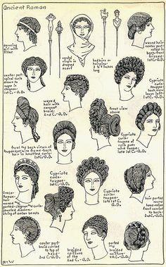 30 mejores imágenes de Roman hairstyles   Peinados romanos