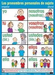 posesivos espanhol - Pesquisa do Google