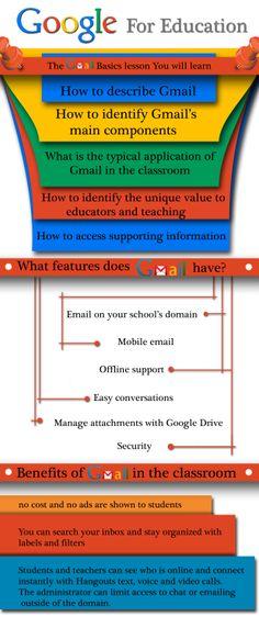 Google Apps for Education http://www.linkgard.com/blog/google-apps/google-apps-education-google-classroom.html