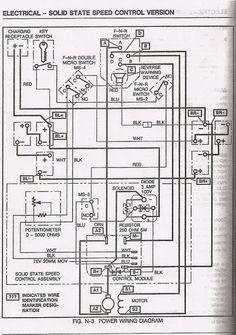 Electric EZGO golf cart wiring diagrams Ezgo golf cart