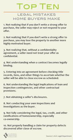 Top Ten Legal Mistakes Home Buyer Make -- Calif. Assoc. of Realtors Legal Dept
