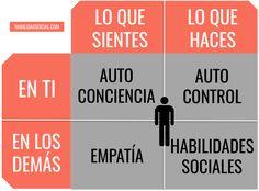 INTELIGENCIA EMOCIONAL www.inteligencia-emocional.org