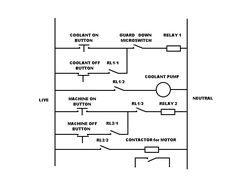 Plc control panel wiring diagram on plc panel wiring diagram vikas adder diagram of a complex motor control asfbconference2016 Image collections