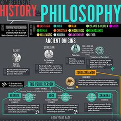 A Comprehensive History of Philosophy