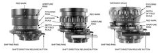 how does a tilt and shift lens work - Google Search