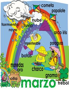 The Learning Patio is subscription website for printable dual language materials. Get 1000's of pgs. International Subscriptions are welcomed and processed through Pay Pal http://www.thelearningpatio.com/