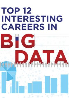 Big Data has moved past its due date of just being a buzz, and we may not realize but we are already part of the movement. From data driven strategizing to decision making, the true worth of big data is finally being realized by businesses across industries with opening up of amazing career choices