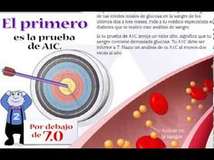 VÍDEO DE LA DIABETES TODA LA INFORMACIÓN QUE NECESITAS SABER - http://nodiabetestoday.com/diabetes/video-de-la-diabetes-toda-la-informacion-que-necesitas-saber/?http://www.precisionaestheticsmd.com/