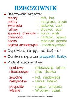 rzeczownik.jpg (589×827)