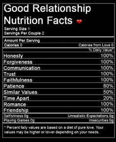 ❤ Good Relationship Nutrition Facts ❤