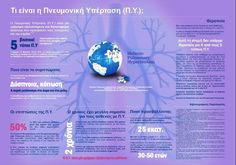Νοέμβριος, Μήνας Ευαισθητοποίησης για την Πνευμονική Υπέρταση (Hellenic Pulmonary Hypertension). Διαβάστε τη συνέχεια του άρθρου στην ακόλουθη ιστοσελίδα: http://snurl.com/285unm6
