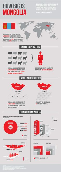 How big is Mongolia ? Infographic poster on Behance