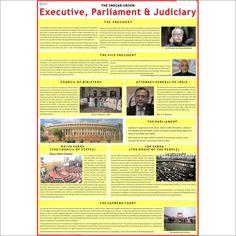Civics & Indian Constitution Exporter, Manufacturer, Distributor & Supplier, Civics & Indian Constitution India