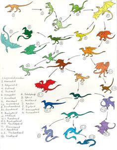 Mythical Creatures Art, Mythological Creatures, Magical Creatures, Fantasy Creatures, Creature Drawings, Animal Drawings, Cute Drawings, Creature Feature, Creature Design