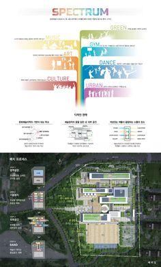 School Building Design, School Design, Site Plan Drawing, Sports Complex, School Architecture, Primary School, Engineering, Urban, How To Plan