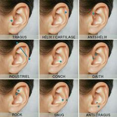Piercing oreja industrial y tragus 55 super Ideas Piercing No Lóbulo, Guys Ear Piercings, Ear Piercings Chart, Pretty Ear Piercings, Types Of Ear Piercings, Piercing Tattoo, Septum Piercings, Piercing Chart, Unique Body Piercings