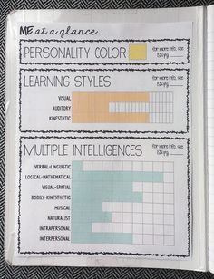 Personality, Learning Style, and Multiple Intelligences - all on one page! LOVE THIS!!! I want to make the sections flipable with more info on the inside.