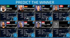 Predict the winner of the HWBOT World Championship and #win an @Intel Core i7 6950X processor. #HWC16