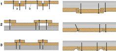 Vorgehängte Holzfassade – eine Selbstbau-Anleitung