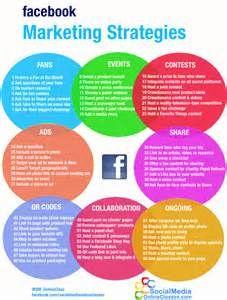 Social Marketing Strat – via an infographic. Social Marketing Strat – via an infographic. Inbound Marketing, Mundo Marketing, Affiliate Marketing, Marketing En Internet, Marketing Services, Facebook Marketing Strategy, Marketing Online, Digital Marketing Strategy, Business Marketing