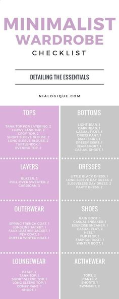 A simple, straightforward minimalist wardrobe checklist infographic to build a solid foundation of timeless, classic pieces. #wardrobebasicschecklist #wardrobebasicsclassic