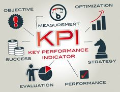 9 Key Topics to Understand to Frame A Shipper's Mind for Effective KPI Management with a 3PL
