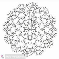 Best 12 How to Crochet Shrug – (Lion Brand Pattern) – Crochet Amigurumi Crochet Coaster Pattern, Crochet Doily Patterns, Crochet Diagram, Crochet Chart, Crochet Motif, Crochet Designs, Crochet Stitches, Crochet Poncho, Crochet Dollies
