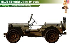 Willys MB with Slatgrille
