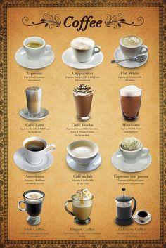Coffee Poster 12 Types 24x36 Latte Espresso Cappuccino Caffe Frappe Mocha   eBay