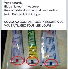 Comment différencier les compositions des tubes de dentifrice