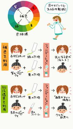 How To Do Makeup, How To Make Hair, Make Up, Beauty Makeup, Eye Makeup, Hair Makeup, Hair Beauty, Gyaru Makeup, Everyday Makeup