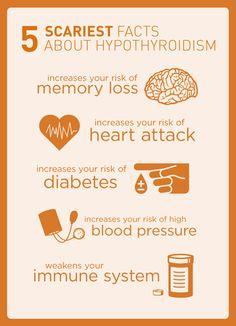 The Hypothyroidism Revolution - Hypothyroidism Diet Guide: Simple Steps For Men And Women For A The Hypothyroidism Revolution Hypothyroidism Diet, Thyroid Diet, Thyroid Issues, Thyroid Cancer, Thyroid Disease, Thyroid Problems, Thyroid Health, Autoimmune Disease, Thyroid Supplements