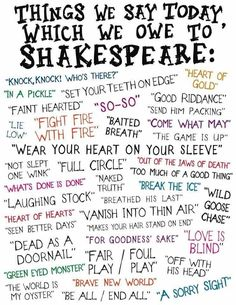Things we say today, which we owe to Shakespeare.