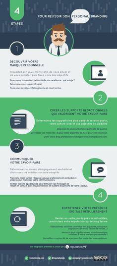 Infographie Personal Branding : 4 étapes pour construire votre marque personnelle