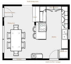 Small kitchen plans with dining room, Small kitchen plans with dining room. Interior Design Videos, Grey Interior Design, Interior Design Living Room, Small Kitchen Plans, Kitchen Layout Plans, Kitchen Measurements, Small Apartment Kitchen, Cuisines Design, Kitchen Interior