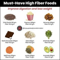 High Fiber Foods The next time you go grocery shopping put these items in your shopping cart. High Fiber Foods can help lower blood cholesterol and glucose levels. It also helps prevent or relieve constipation. These also aid in achieving a healthy weight. Lastly a very important and an relatively unknown fact is these high fiber foods can help in prevention of colorectal cancer. So please include these in your daily diet plans. Vedant . . . . . #highfibercontent #naturalfood #highfiber… Fiber Diet, Fiber Rich Foods, High Fiber Foods, High Fiber Snacks, High Fiber Breakfast, Best Foods For Constipation, Relieve Constipation, Healthy Meal Prep, Healthy Recipes