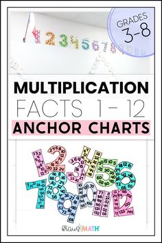 MULTIPLES POSTERS (1 – 12) *10 versions included! Print and go! All versions are ready for your classroom! *These anchor charts are a great visual to help memorize their multiplication facts! #3rdgrademathteks #4thgrademathteks #5thgrademathteks #6thgrademathteks #anchorcharts #eslresource