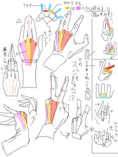 Anatomy Drawing Tutorial Hands anatomy - how to draw a hand - drawing reference Drawing Skills, Drawing Techniques, Drawing Sketches, Drawings, Body Drawing, Anatomy Drawing, Figure Drawing, Drawing Hands, Hand Drawing Reference