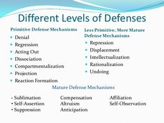 Presentation about 15 common defense mechanisms classified by level of effectiveness: primitive, less primitive, and mature defenses. Psychology Notes, Psychology Facts, Psychology Meaning, Dissociation, Defense Mechanisms Psychology, Social Work Exam, Mental Health Nursing, Affiliate Marketing, Personal Development