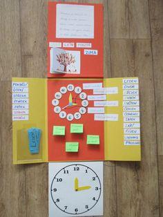 Lapbook – Co to je a jak se tvoří? School Projects, Montessori, Classroom, Teaching, Education, Games, Books, Homeschooling, Schools