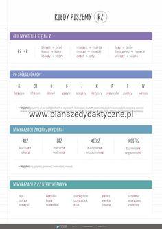 Polish Language, Tromso, Mindfulness, Study, School, Studio, Learning, Research, Studying