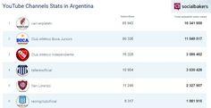 El Canal de Talleres en YouTube superó las 3 millones de...  El Canal de Talleres en YouTube superó las 3 millones de reproducciones  Gran crecimiento del canal oficial de Talleres en YouTube impulsado principalmente por el material audiovisual de excelente calidad con visualizaciones que llegan desde todo el mundo. México Estados Unidos Uruguay España Colombia y Chile son los países que lideran este ranking después de Argentina de donde provienen el 96% de las reproducciones.  En los…