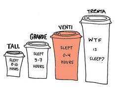 How to stay awake at an office job (without caffeine!) - CHAPTER FRIDAY (this illustration cracked me up!!)
